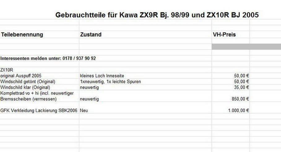 KAWASAKI - Teile ZX 10 R Bj. 2005