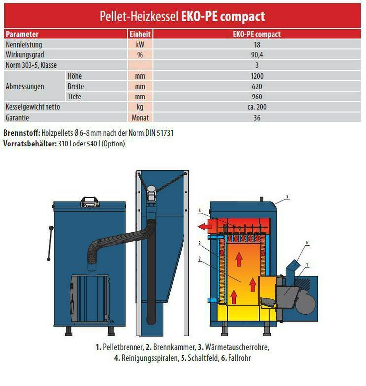 Bild 2: Pelletkessel EKO-PE compact 20 kW