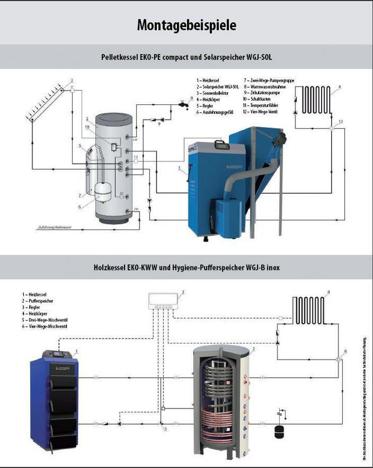 Bild 3: Pelletkessel EKO-PE compact 20 kW