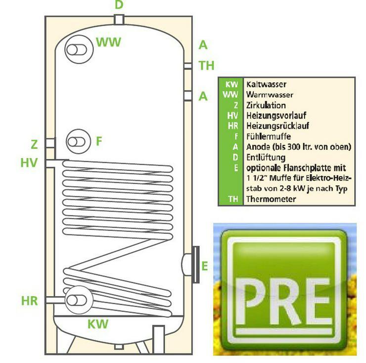 Bild 2: PRE 3,2m² Solaranlage + 200 L Speicher prehalle