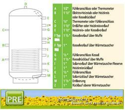 PRE Pufferspeicher 300 L 1WT VORTEILS PAKET - Durchlauferhitzer & Wasserspeicher - Bild 1