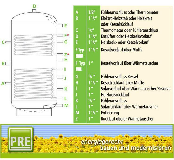 VORTEILS-Paket Pufferspeicher 800 L 2 WT + - Durchlauferhitzer & Wasserspeicher - Bild 1