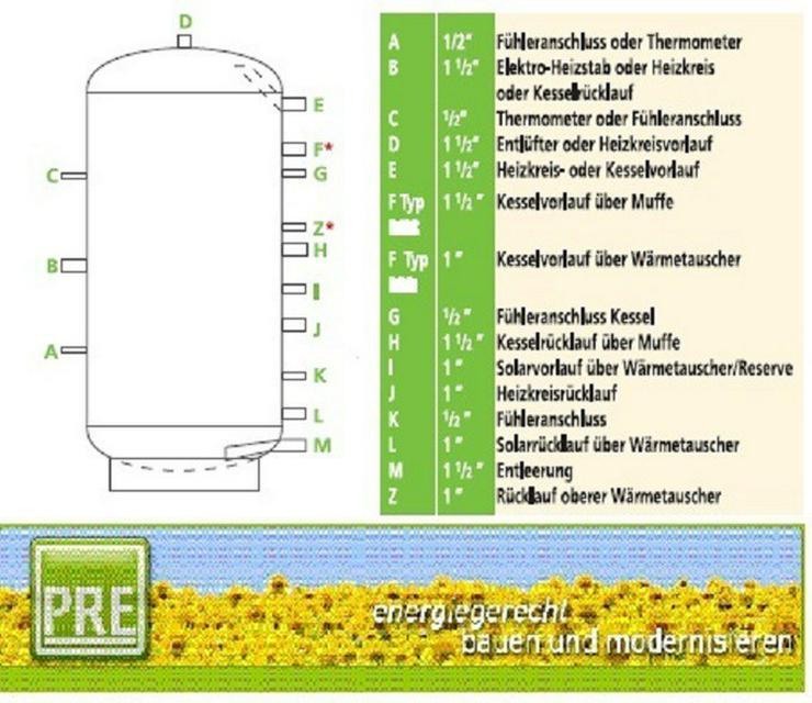 1A Pufferspeicher 1000 L VORTEILS PAKET - Durchlauferhitzer & Wasserspeicher - Bild 1