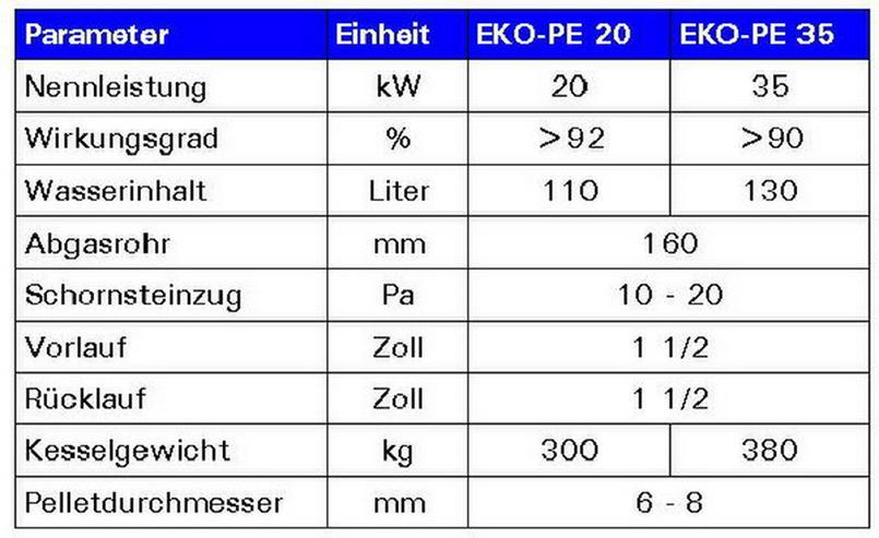 Bild 2: Pelletkessel EKO-PE 20 kW Sonderangebot