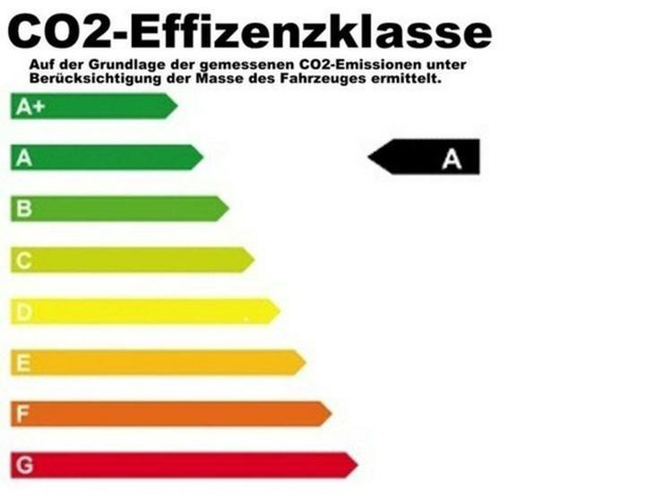 Bild 2: NISSAN Juke Acenta 1.5 dCI Klimatautomatik uvm/Lager