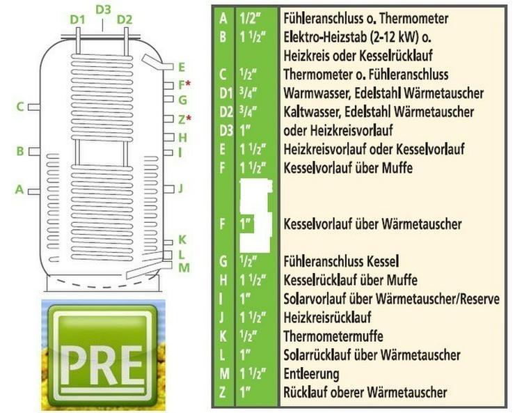 PRE Kombispeicher 1000L 2 WT. VORTEILS - PAKET - Durchlauferhitzer & Wasserspeicher - Bild 1