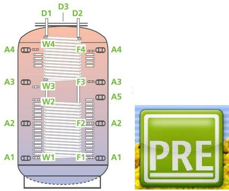 Hygiene Kombispeicher 1500 L, 3WT. prehalle - Durchlauferhitzer & Wasserspeicher - Bild 1
