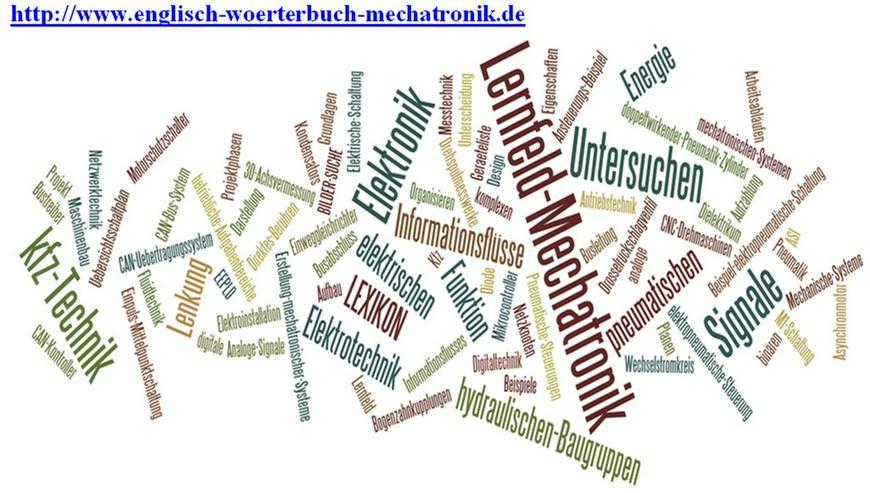 WORTWOLKE zur BILDER-Suche: Lexikon Mechatronik