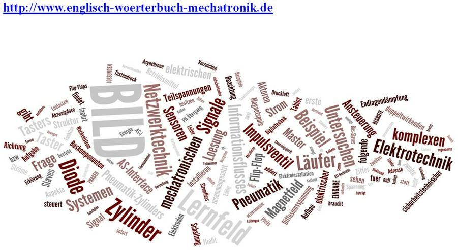 Bild 3: Grafik-Text-Verknuepfung der Mechatronik