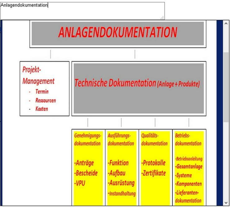 Beispielsweise Mechatronik-Lernfeld 4 ueben: