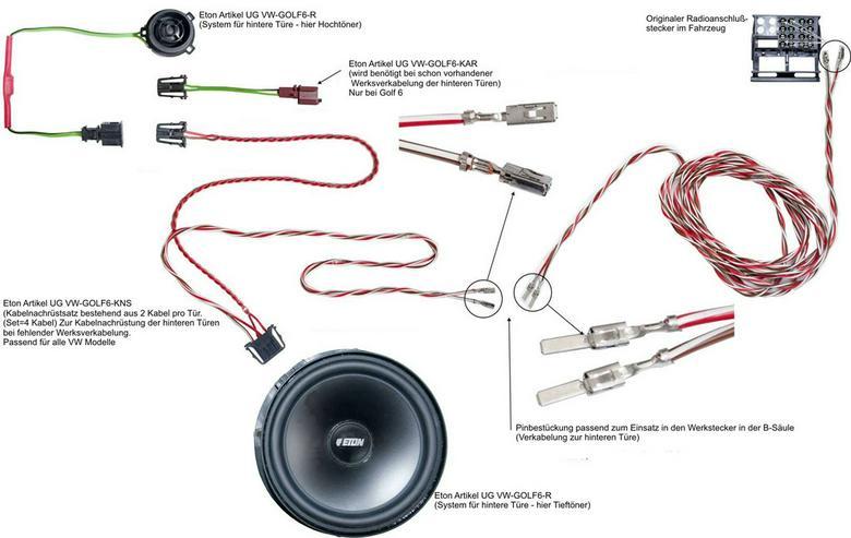 ETON Upgrade Golf6 Kabelsatz Hecksystem - Lautsprecher, Subwoofer & Verstärker - Bild 1