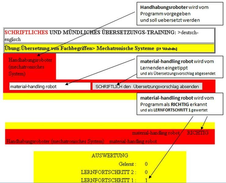 Bild 5: Schriftliche Uebersetzung englisch lernkarten