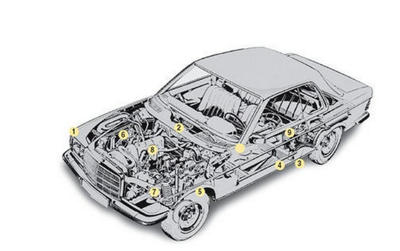 Bild 4: Mercedes W123 123 E-Klasse - Reparatur Service