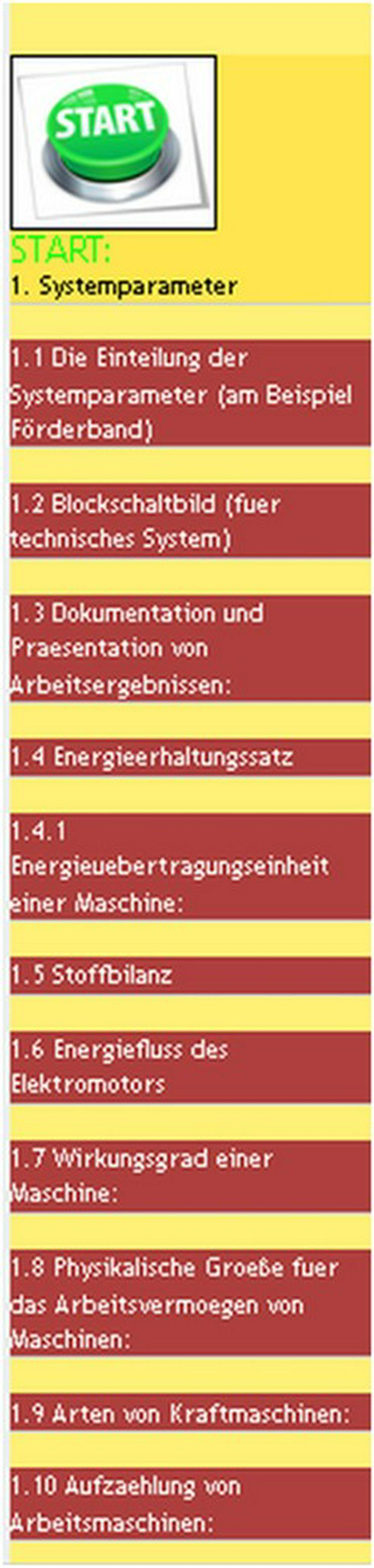CD-ROM Glossary of German Technical Terms