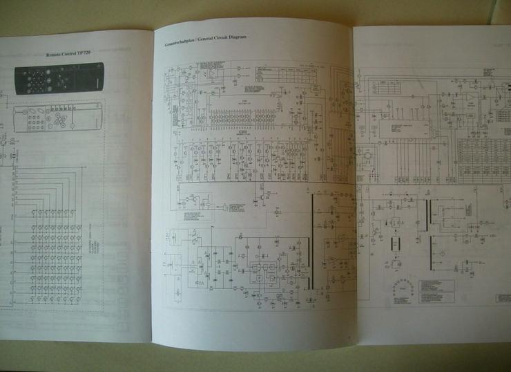 Bild 5: GRUNDIG-TV Bedienungsanleitung + Schaltplan