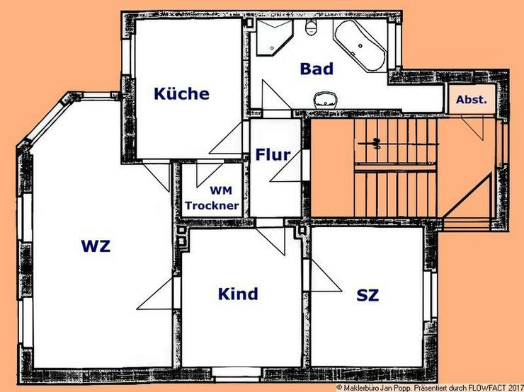 Bild 4: Dreiraumwohnung mit Gartennutzung
