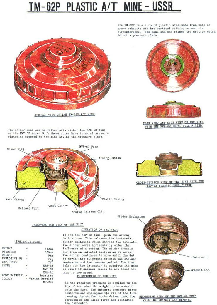 Bild 5: Sowjetische Panzermine TM-62P2 Landmine UdSSR