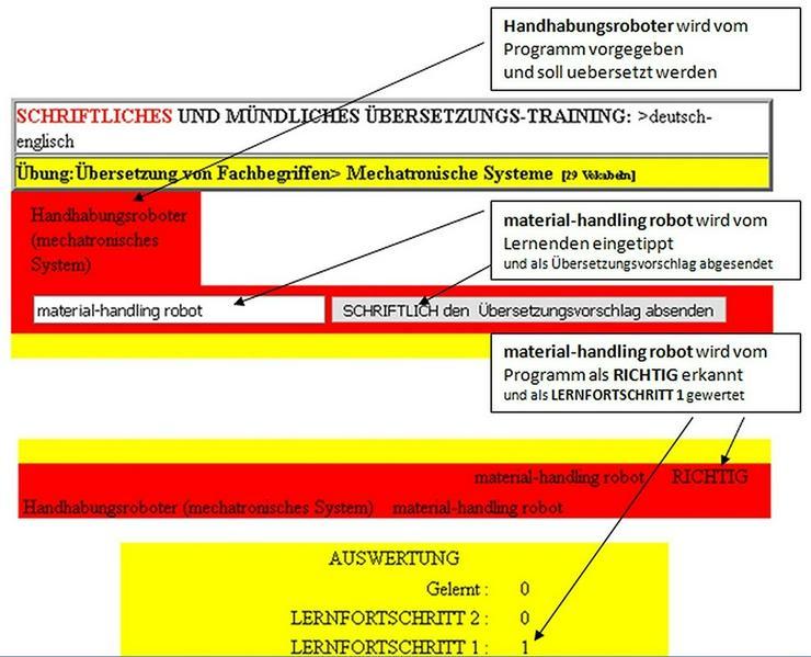 Kfz-Lernkarten + EDV-Uebersetzung