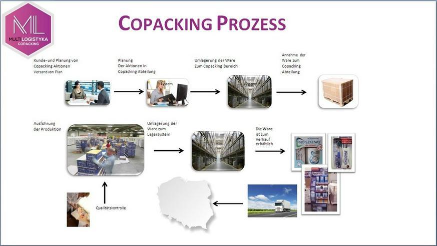 Bild 3: Umpacken Qualität gute Preise Lage bei Warschau