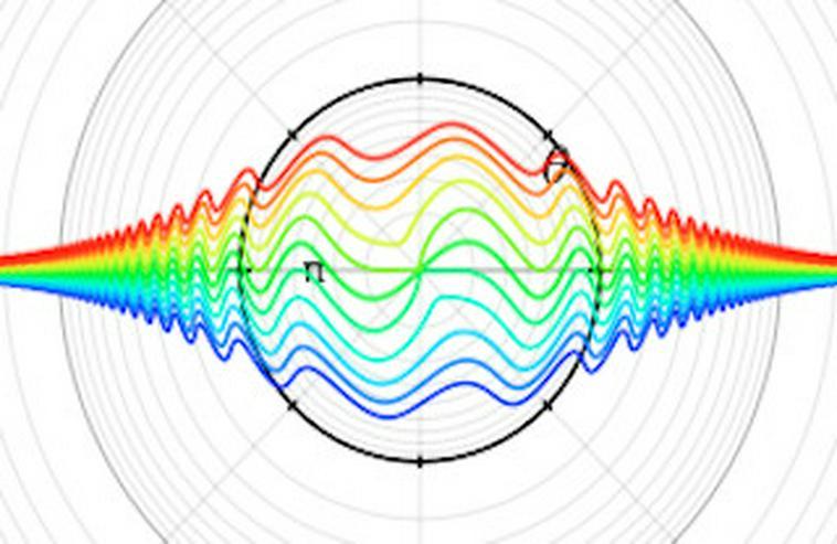 Physik- und Mathematik-Nachhilfe - Sonstige Dienstleistungen - Bild 1