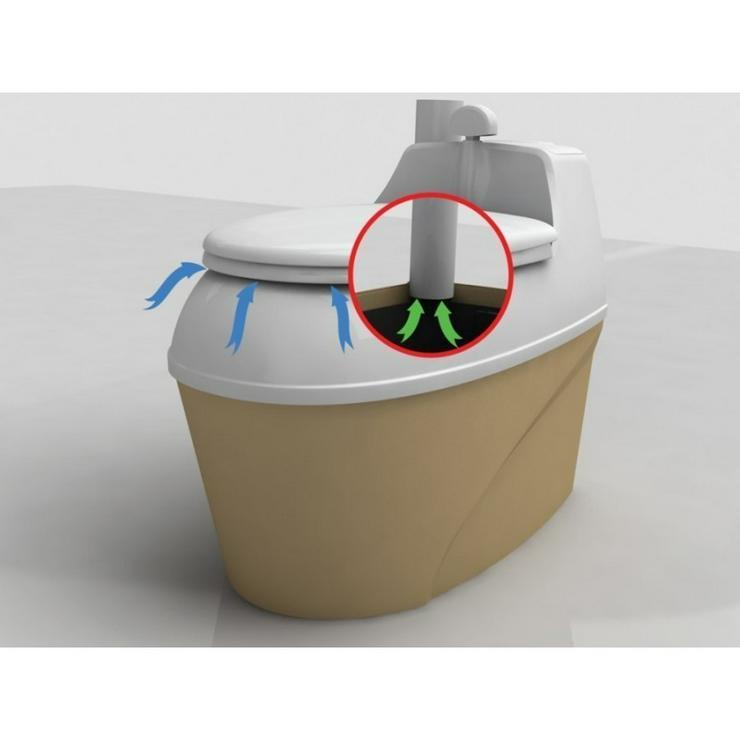 Bild 2: Garten Komposttoilette, Toilettes, WC,
