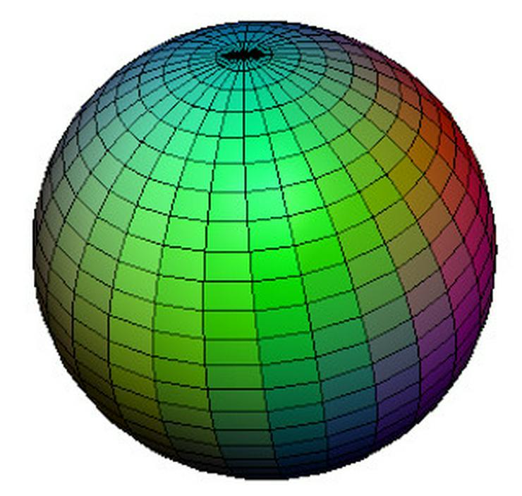 Physik- und Mathematik-Nachhilfe