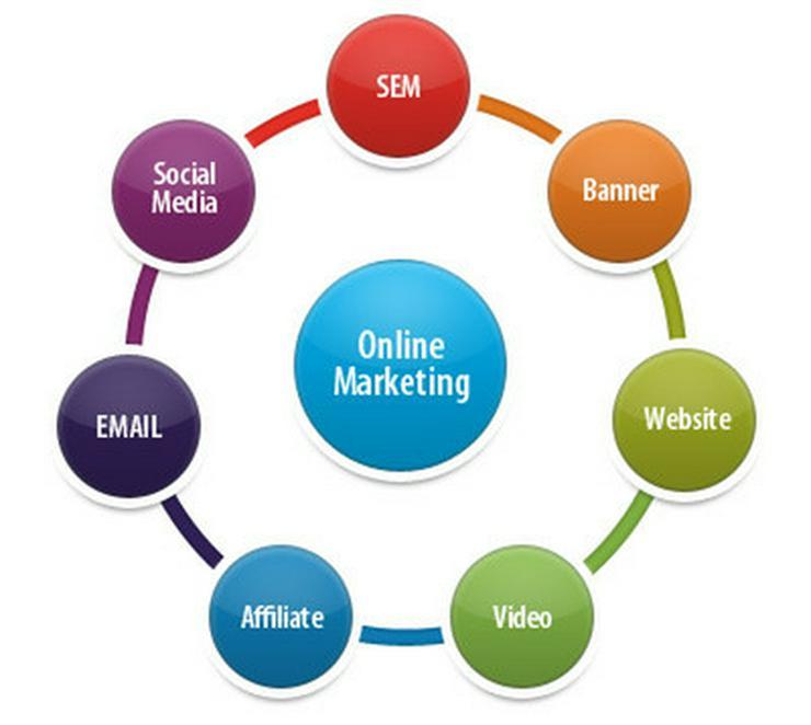 Top Online Marketing Agentur Berlin