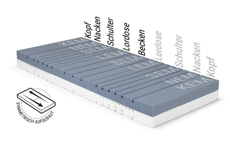 Bild 6: BODYGUARD® Matratze 1,40m x 2,00m von Bett1.de