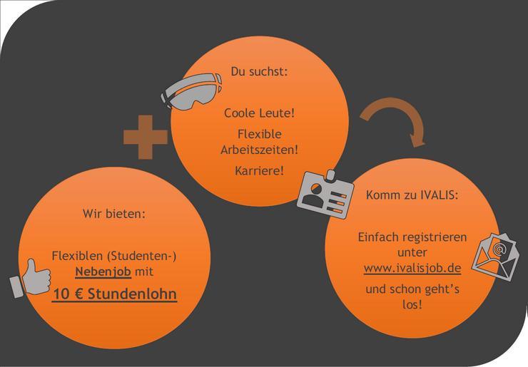 Supervisor (m/w) für Inventuren in Nürnberg