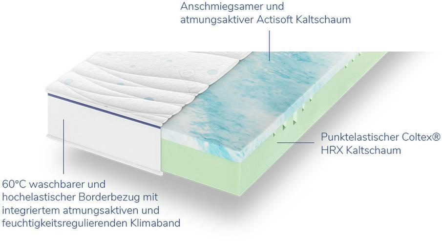 Bild 2: Dunlopillo Active Matratze 7-Zonen-Gelschaum