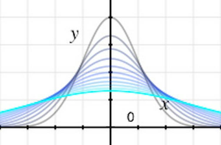 Nachhilfe: Physik, Mathematik - Schulabschluss nachholen - Bild 1