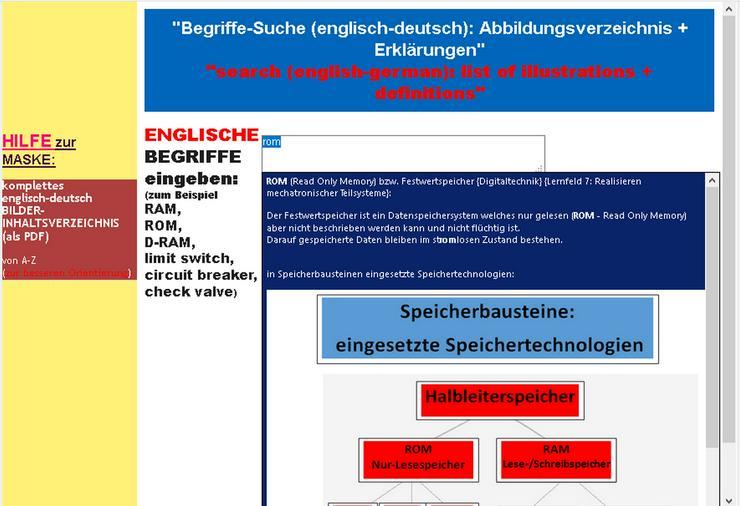 Bild 5: Werkzeugmaschinen-Vokabular/ Technisches Englisch-Deutsch