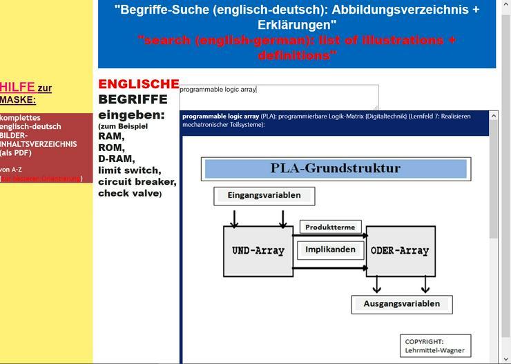 Bild 6: Werkzeugmaschinen-Vokabular/ Technisches Englisch-Deutsch