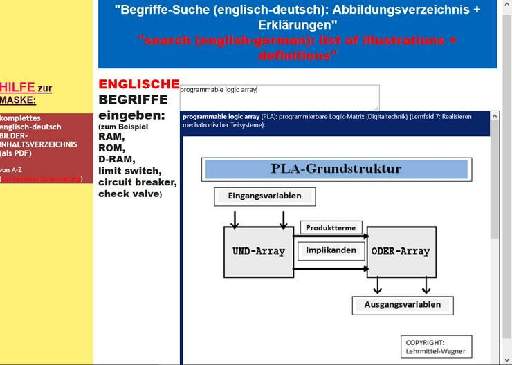 Bild 6: Technisches Deutsch-Englisch: Ausbildung + Beruf