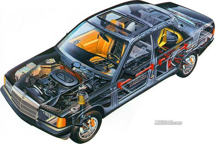 Bild 5: Mercedes WIS EPC ASRA Werkstatt Service Reparatur DVD SLK SL GLK