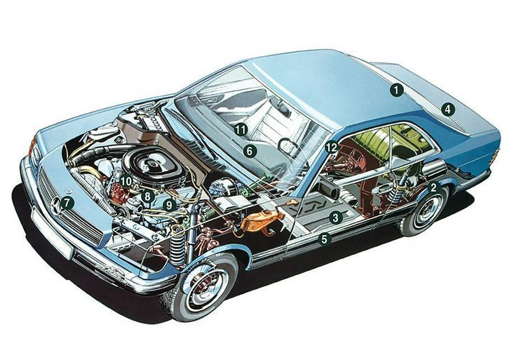 Bild 5: Mercedes W126 126 Werkstatt Service Reparatur Werkstatthandbuch CD für - Alle Bj. S SE SEL auch USA € 35,-