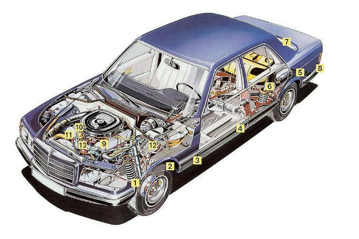 Bild 6: Mercedes W126 126 Werkstatt Service Reparatur Werkstatthandbuch CD für - Alle Bj. S SE SEL auch USA € 35,-