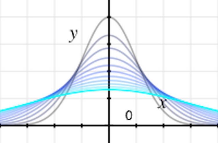 Nachhilfe: Physik, Mathe - Bildung & Erziehung - Bild 1