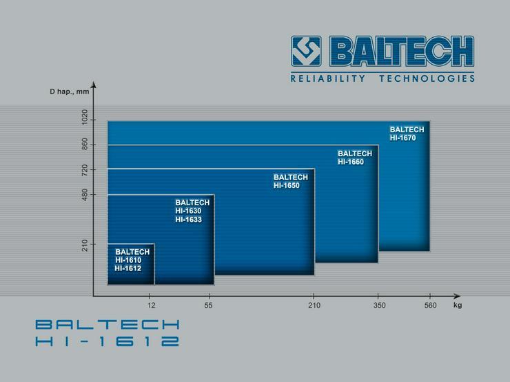 Bild 6: Medición de control de vibraciones-vibr gestionar BALTECH VP-3405-2