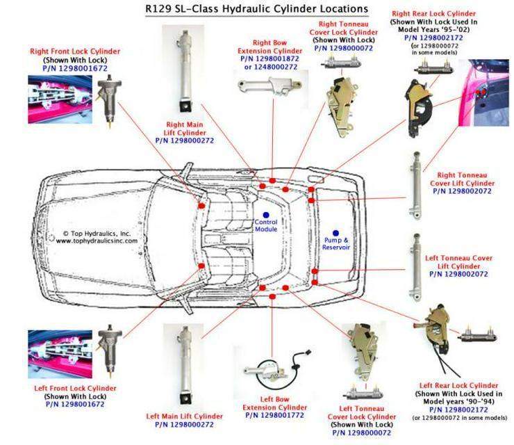Bild 3: Mercedes WIS EPC ASRA Werkstatt Service Reparatur DVD - SLK SL Vito Viano Sprinter Atego Pagode