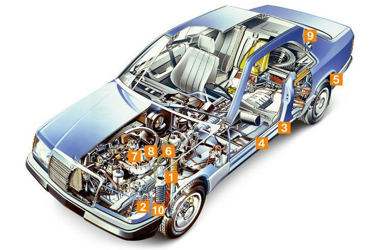 Mercedes 124 W124 Reparaturanleitung - Werkstatt Reparatur Service (Profi) CD - ALLE 1985-1997