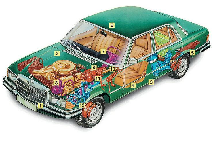 Mercedes 116 W116 - S-Klasse SE SEL Werkstatt Reparatur Service Profi CD 1972-1980 Neueste Ausgabe!