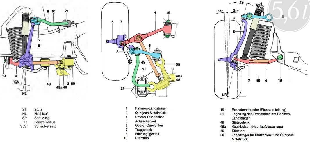 Bild 3: Mercedes W126 126 Werkstatt Service Reparatur Werkstatthandbuch CD für - Alle Bj. S SE SEL auch USA