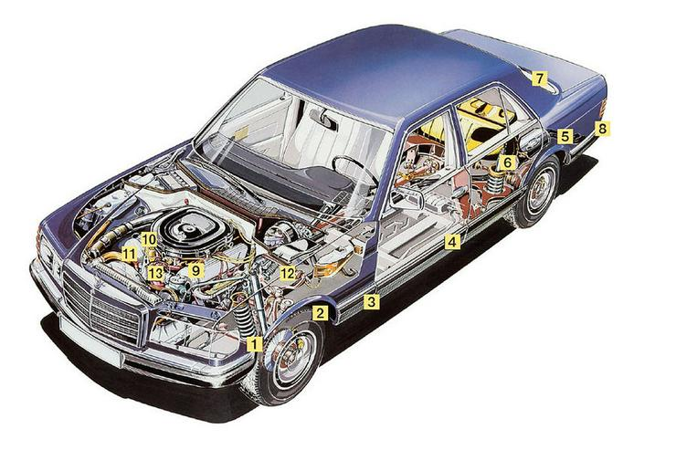 Mercedes W126 126 Werkstatt Service Reparatur Werkstatthandbuch CD für - Alle Bj. S SE SEL auch USA - Elektrik & Steuergeräte - Bild 1