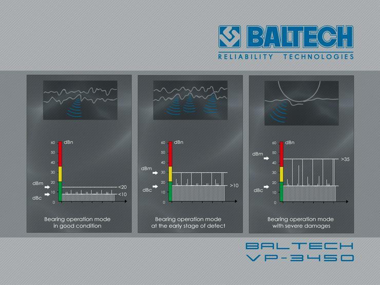 Mesure de la maîtrise des vibrations – vibrorate BALTECH VP-3405-2 - Weitere - Bild 1