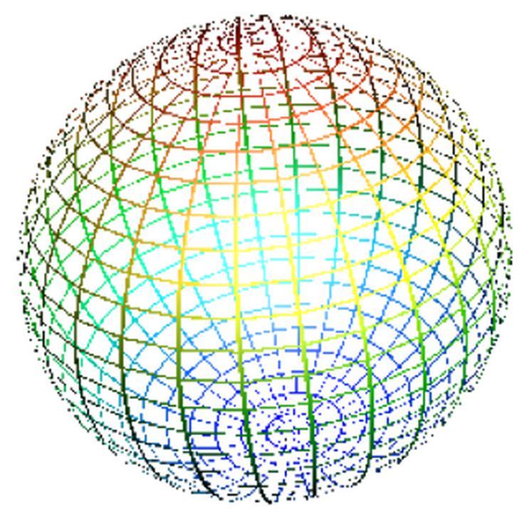 Nachhilfe: Mathematik, Physik