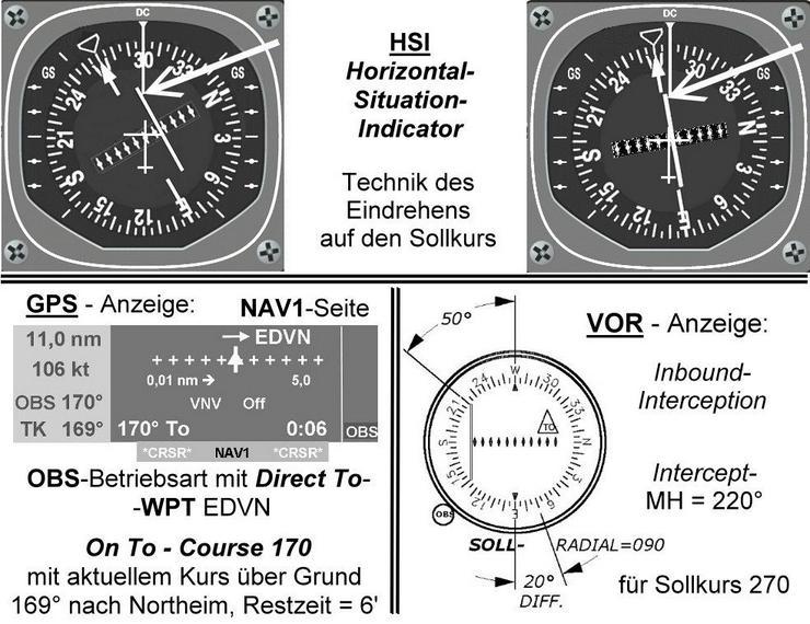 Bild 2: lernen Sie fliegen. Im Flugzeug oder am PC-Flugsimulator. CVFR, IFR, GPS-Navigation