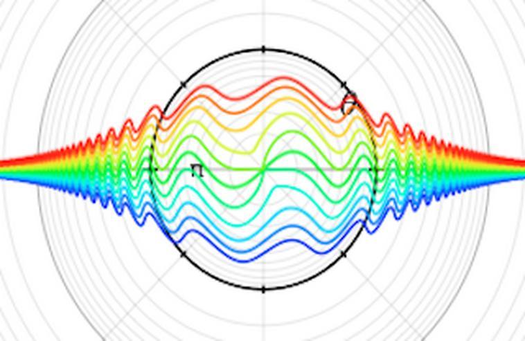 Nachhilfe: Physik, Mathematik - Sonstige Dienstleistungen - Bild 1