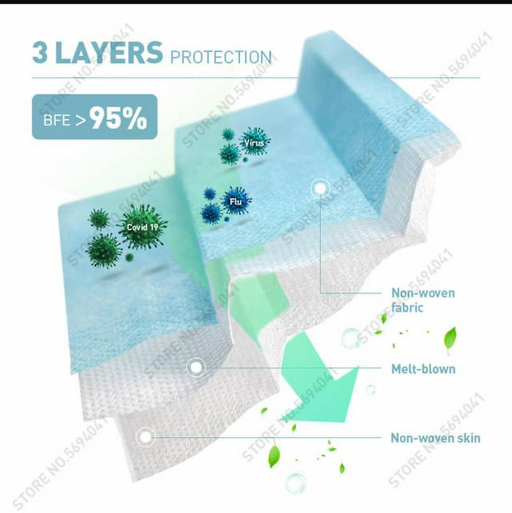 Bild 5: 50 Stk. Atemschutzmasken Gesichtsmaske 50€