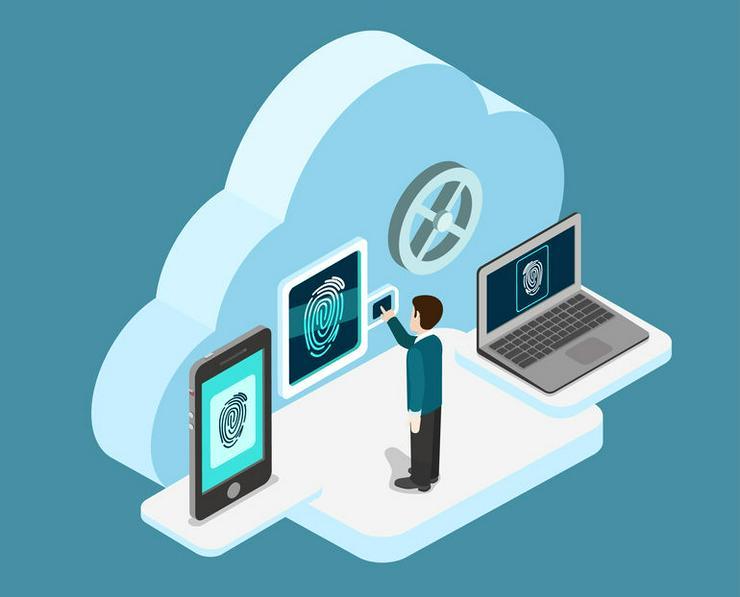 Sicherer Cloud-Speicher für Unternehmen